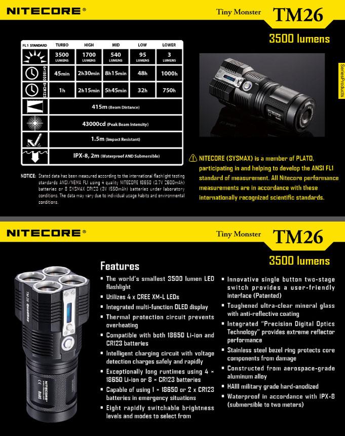 lampe torche nitecore rechargeable tm26 quadray. Black Bedroom Furniture Sets. Home Design Ideas