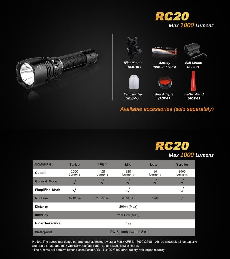 lampe torche rechargeable fenix rc20 1000lumens lampe torche pour agent de s curit police. Black Bedroom Furniture Sets. Home Design Ideas