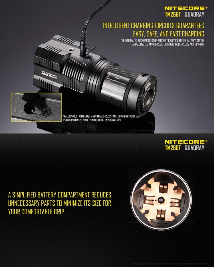 Lampe torche nitecore tm26gt quadray 3500lumens ultra - Lampe torche puissante longue portee ...