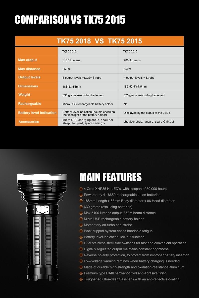 lampe torche fenix tk75 version 2018 5100lumens ultra. Black Bedroom Furniture Sets. Home Design Ideas