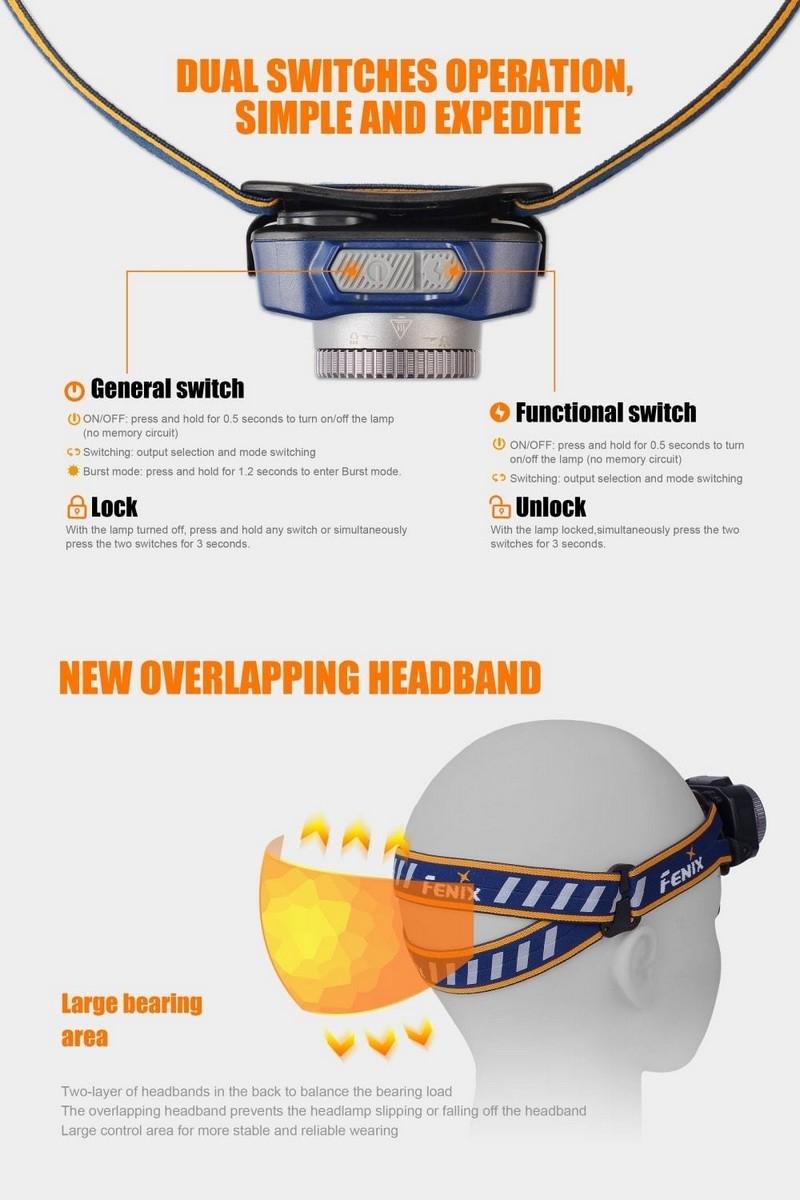 Lampe Rechargeable Frontale Hl40r Fenix 600lumens Focusable D9H2IWEYe